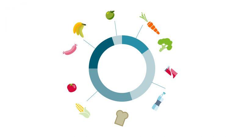 voedsel-verbindt_cirkel